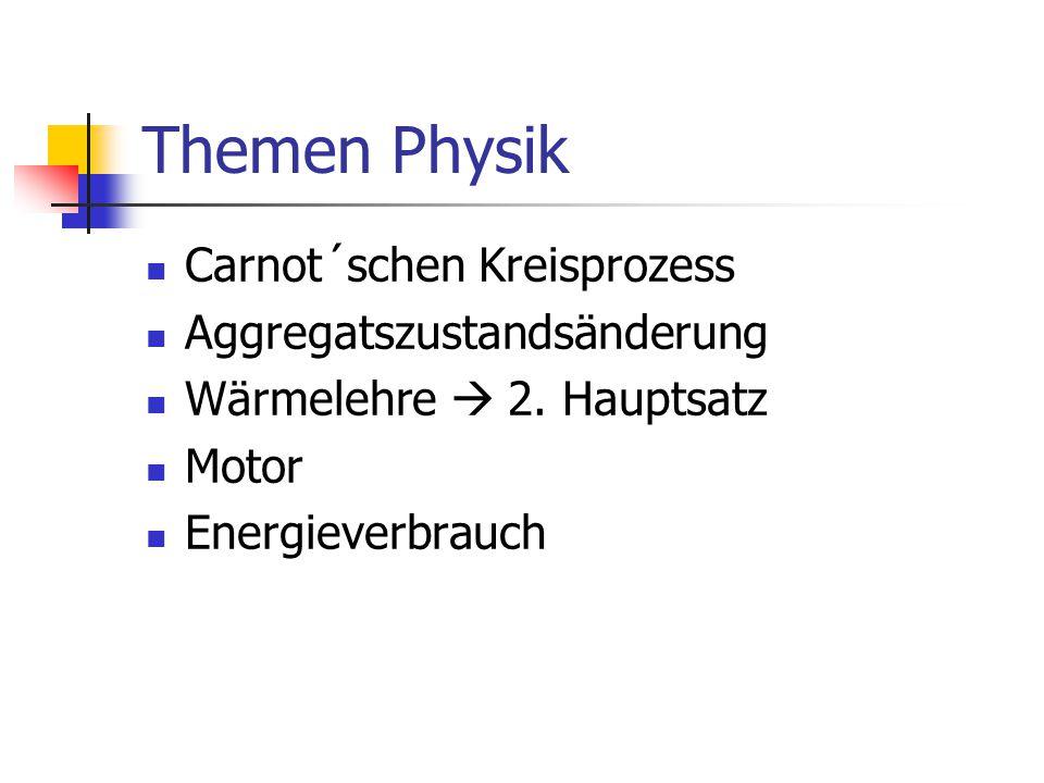 Themen Physik Carnot´schen Kreisprozess Aggregatszustandsänderung Wärmelehre  2. Hauptsatz Motor Energieverbrauch