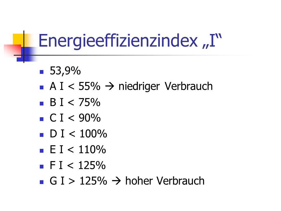 """Energieeffizienzindex """"I"""" 53,9% A I < 55%  niedriger Verbrauch B I < 75% C I < 90% D I < 100% E I < 110% F I < 125% G I > 125%  hoher Verbrauch"""