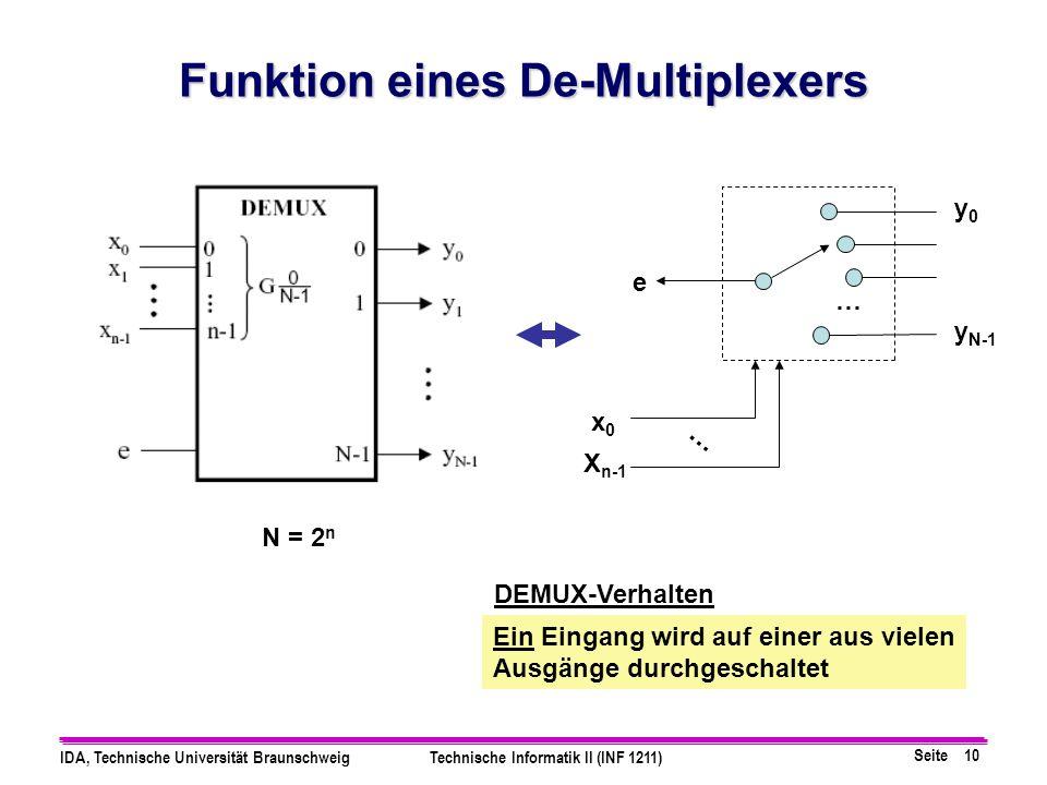 Seite 10 IDA, Technische Universität BraunschweigTechnische Informatik II (INF 1211) Funktion eines De-Multiplexers DEMUX-Verhalten … x0x0 X n-1 … y0y