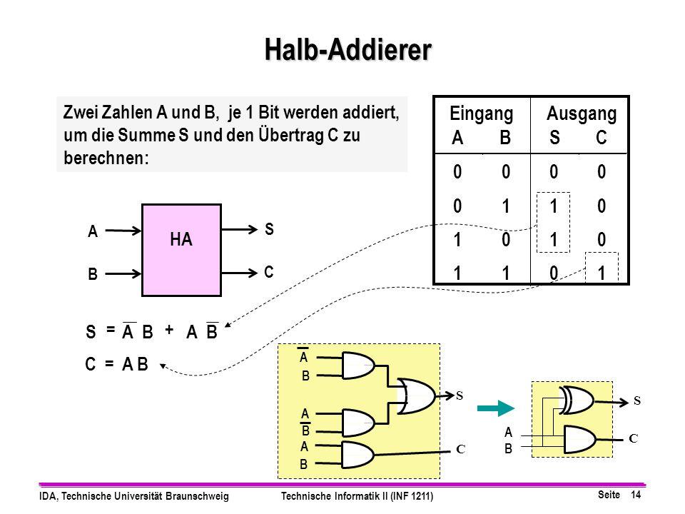 Seite 14 IDA, Technische Universität BraunschweigTechnische Informatik II (INF 1211) Zwei Zahlen A und B, je 1 Bit werden addiert, um die Summe S und