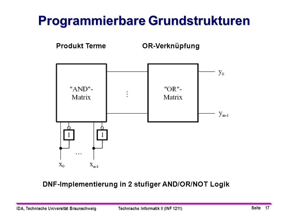 Seite 17 IDA, Technische Universität BraunschweigTechnische Informatik II (INF 1211) Programmierbare Grundstrukturen DNF-Implementierung in 2 stufiger