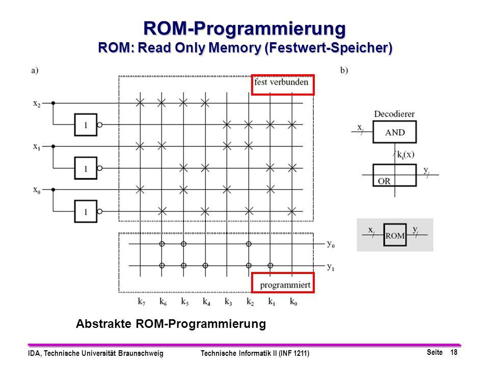 Seite 18 IDA, Technische Universität BraunschweigTechnische Informatik II (INF 1211) ROM-Programmierung ROM: Read Only Memory (Festwert-Speicher) Abst