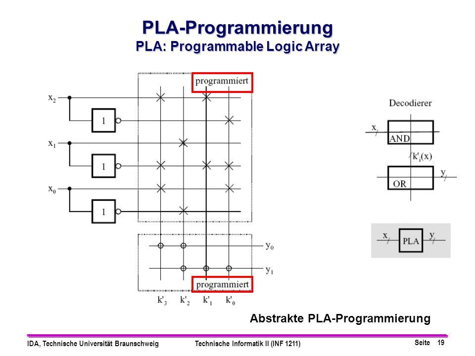 Seite 19 IDA, Technische Universität BraunschweigTechnische Informatik II (INF 1211) PLA-Programmierung PLA: Programmable Logic Array Abstrakte PLA-Pr
