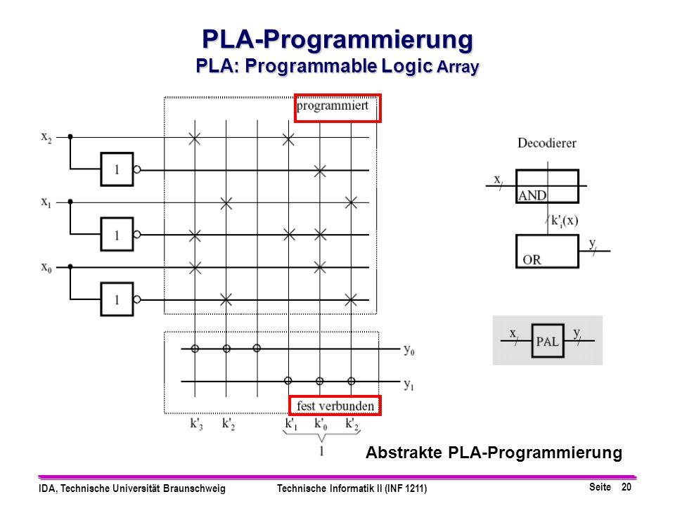 Seite 20 IDA, Technische Universität BraunschweigTechnische Informatik II (INF 1211) PLA-Programmierung PLA: Programmable Logic Array Abstrakte PLA-Pr