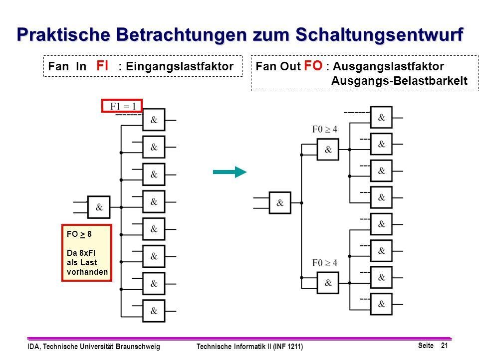Seite 21 IDA, Technische Universität BraunschweigTechnische Informatik II (INF 1211) Praktische Betrachtungen zum Schaltungsentwurf Fan Out FO : Ausga