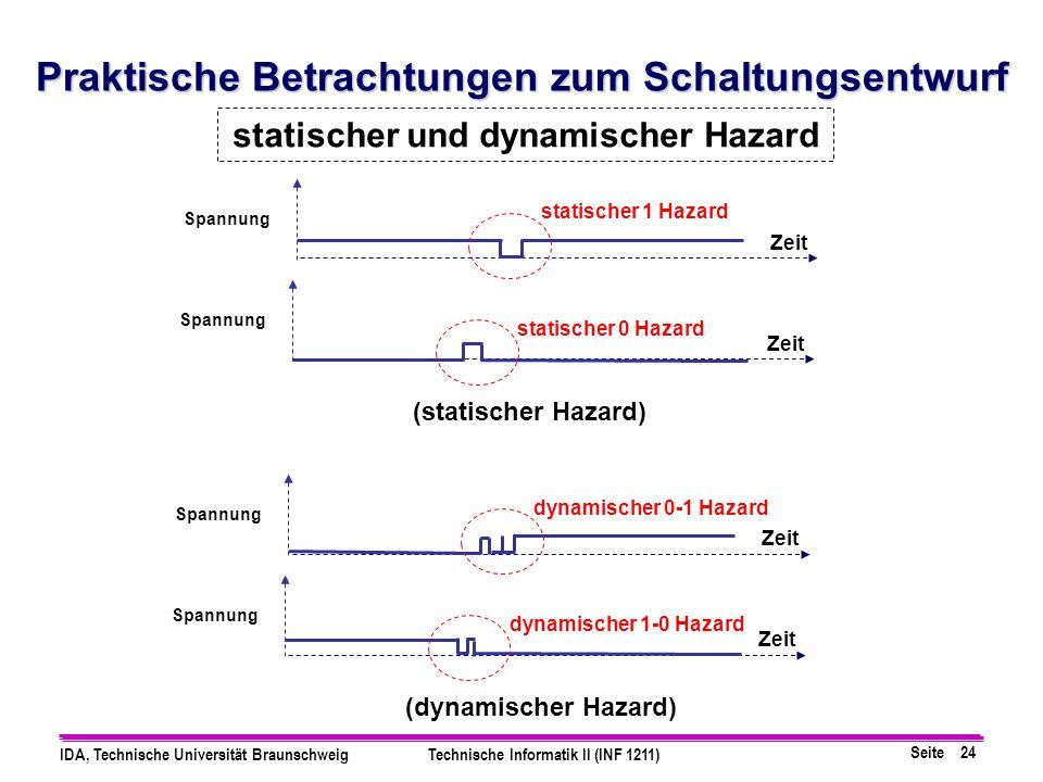 Seite 24 IDA, Technische Universität BraunschweigTechnische Informatik II (INF 1211) Praktische Betrachtungen zum Schaltungsentwurf statischer und dyn