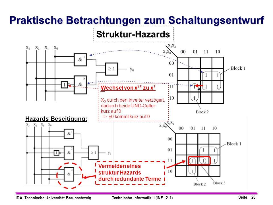 Seite 26 IDA, Technische Universität BraunschweigTechnische Informatik II (INF 1211) Struktur-Hazards Wechsel von x 15 zu x 7 X 3 durch den Inverter v