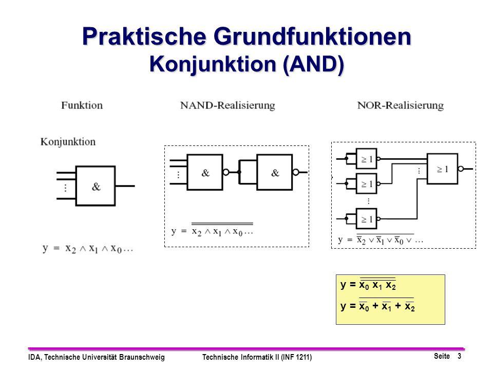 Seite 3 IDA, Technische Universität BraunschweigTechnische Informatik II (INF 1211) Praktische Grundfunktionen Konjunktion (AND) y = x 0 x 1 x 2 y = x