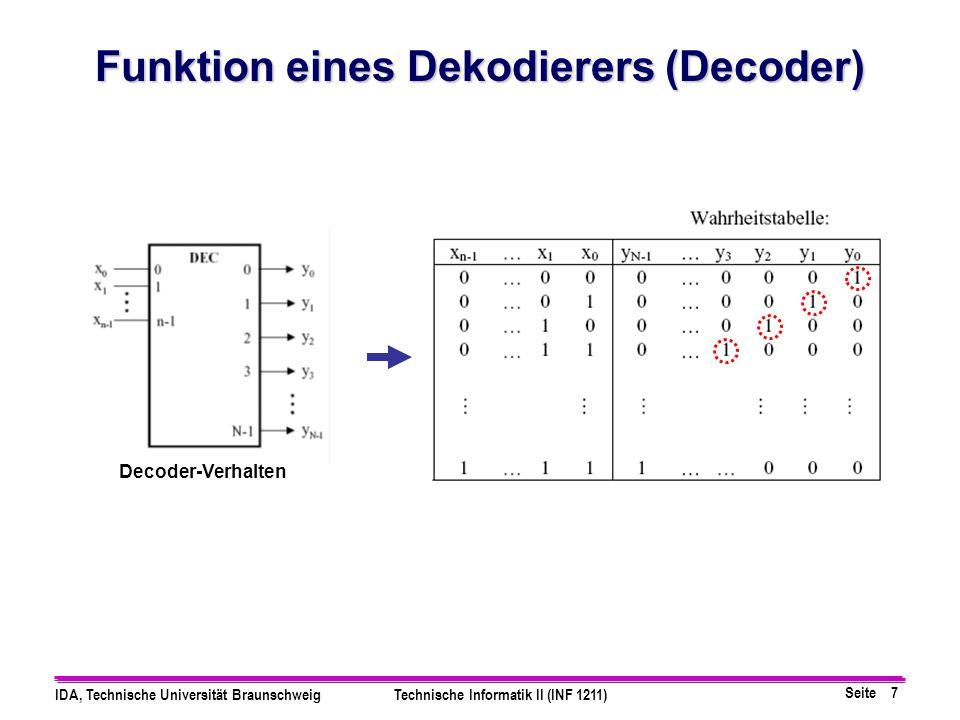 Seite 7 IDA, Technische Universität BraunschweigTechnische Informatik II (INF 1211) Funktion eines Dekodierers (Decoder) Decoder-Verhalten