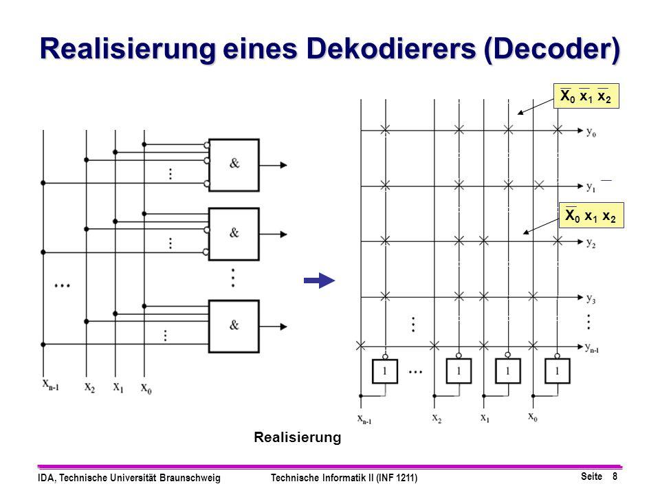 Seite 8 IDA, Technische Universität BraunschweigTechnische Informatik II (INF 1211) Realisierung eines Dekodierers (Decoder) Realisierung X 0 x 1 x 2