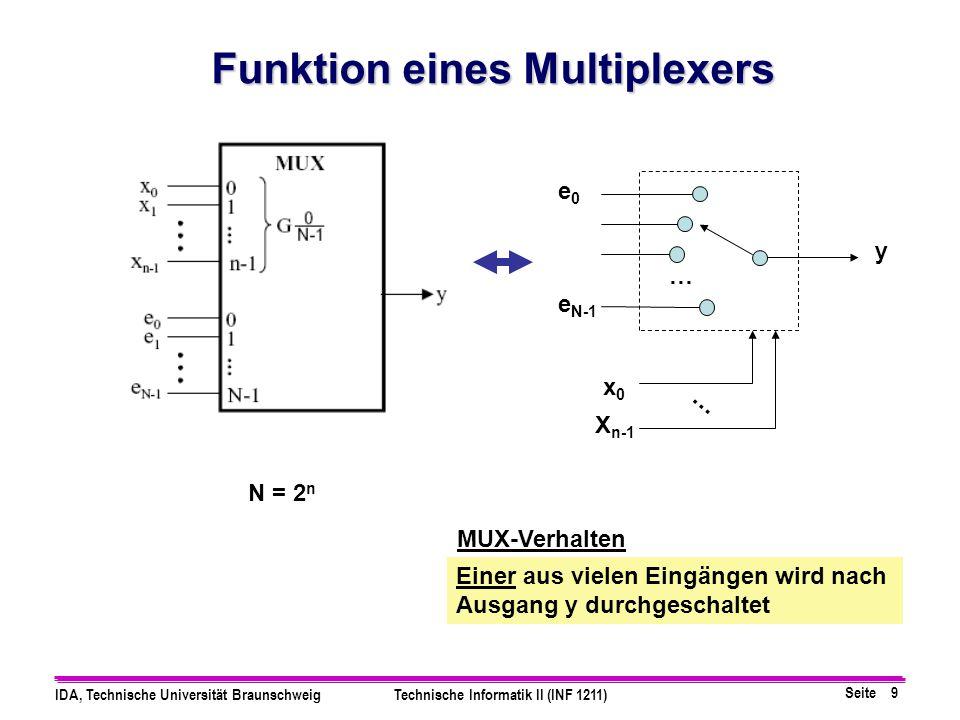 Seite 9 IDA, Technische Universität BraunschweigTechnische Informatik II (INF 1211) Funktion eines Multiplexers MUX-Verhalten … x0x0 X n-1 … e0e0 e N-