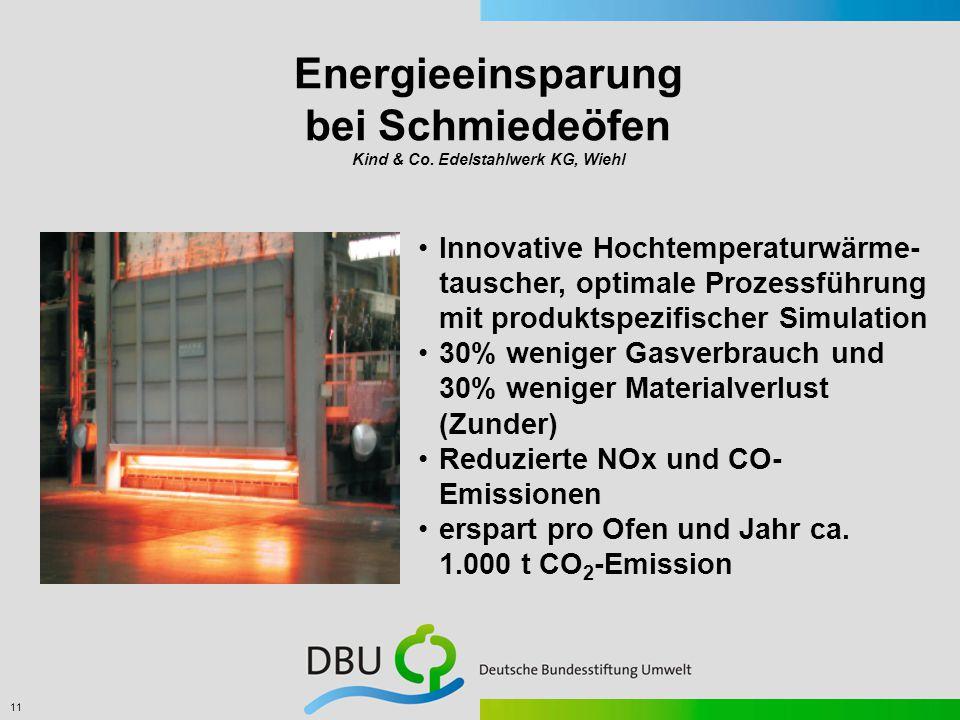 11 Innovative Hochtemperaturwärme- tauscher, optimale Prozessführung mit produktspezifischer Simulation 30% weniger Gasverbrauch und 30% weniger Materialverlust (Zunder) Reduzierte NOx und CO- Emissionen erspart pro Ofen und Jahr ca.
