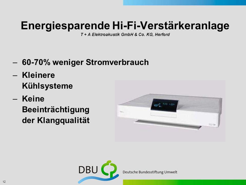 12 Energiesparende Hi-Fi-Verstärkeranlage T + A Elektroakustik GmbH & Co.