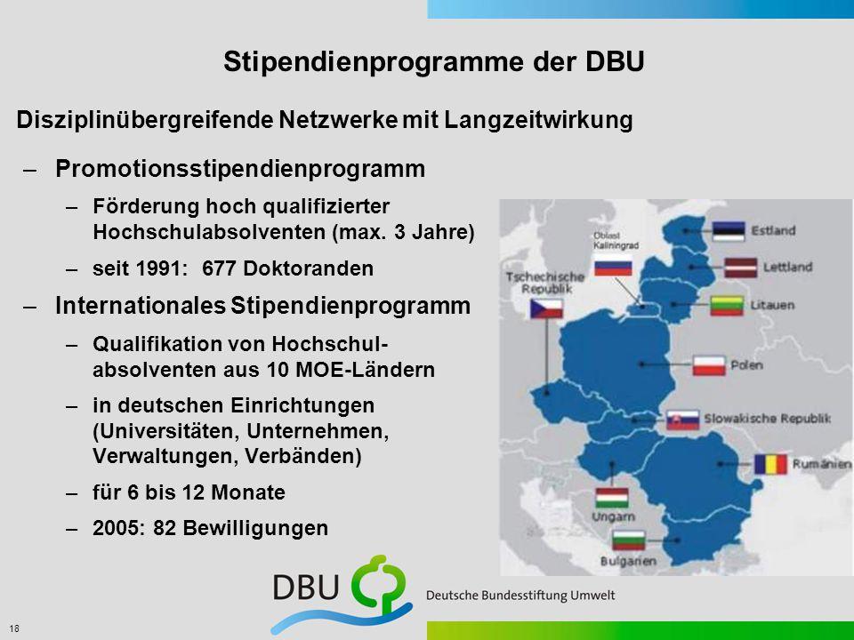 18 Stipendienprogramme der DBU –Promotionsstipendienprogramm –Förderung hoch qualifizierter Hochschulabsolventen (max.