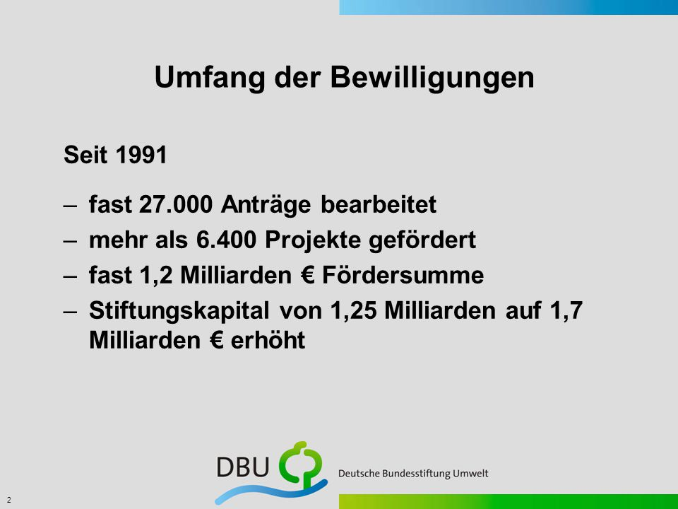 2 Umfang der Bewilligungen Seit 1991 –fast 27.000 Anträge bearbeitet –mehr als 6.400 Projekte gefördert –fast 1,2 Milliarden € Fördersumme –Stiftungskapital von 1,25 Milliarden auf 1,7 Milliarden € erhöht