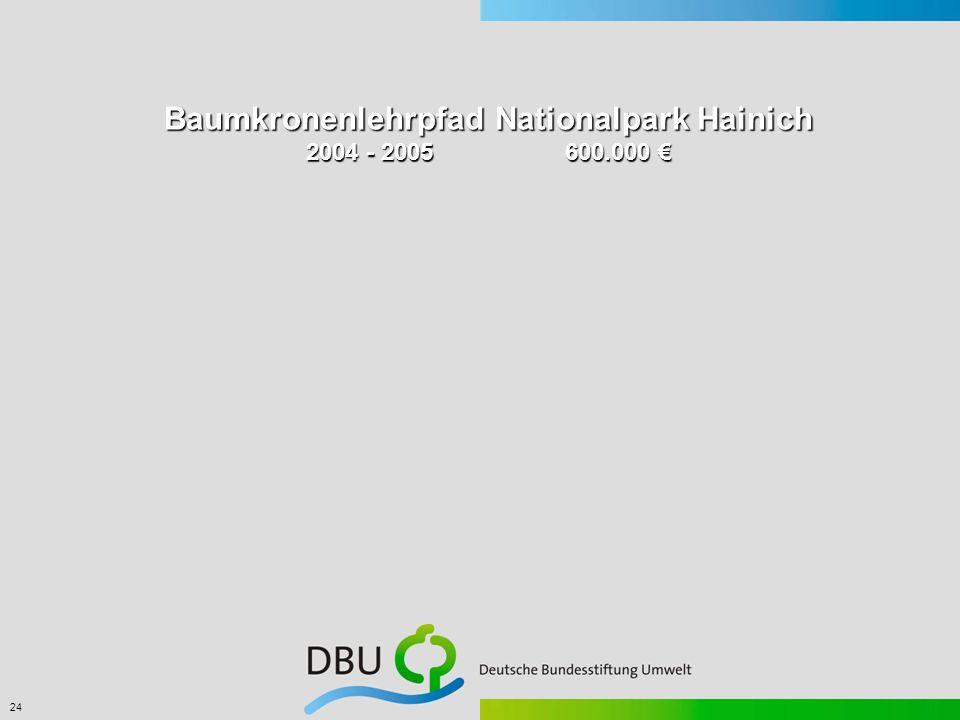 24 Baumkronenlehrpfad Nationalpark Hainich 2004 - 2005 600.000 €