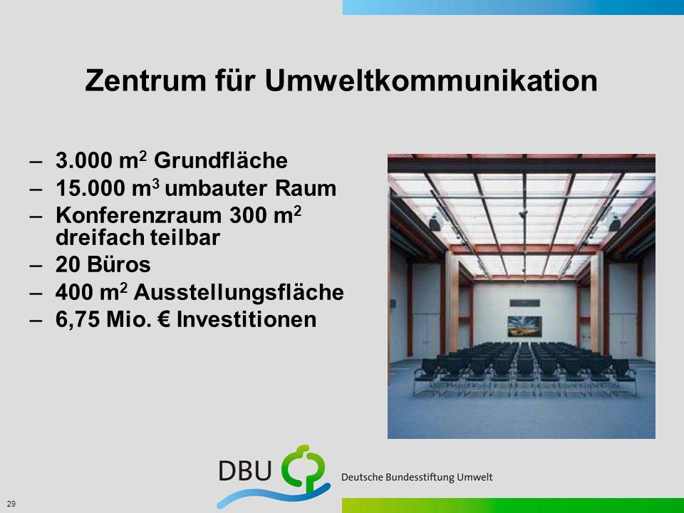 29 –3.000 m 2 Grundfläche –15.000 m 3 umbauter Raum –Konferenzraum 300 m 2 dreifach teilbar –20 Büros –400 m 2 Ausstellungsfläche –6,75 Mio.