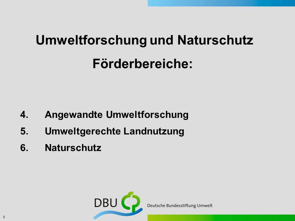9 Umweltforschung und Naturschutz Förderbereiche: 4.Angewandte Umweltforschung 5.Umweltgerechte Landnutzung 6.Naturschutz