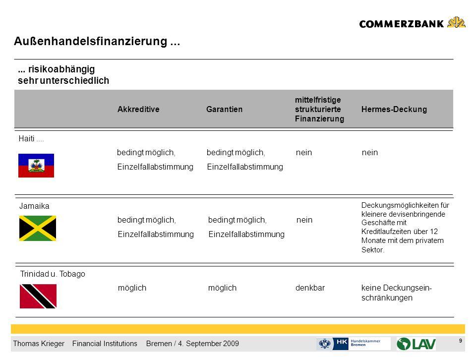 9 Thomas Krieger  Financial Institutions  Bremen / 4.