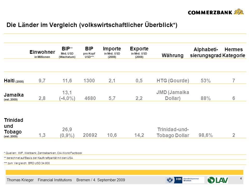 4 Thomas Krieger  Financial Institutions  Bremen / 4.
