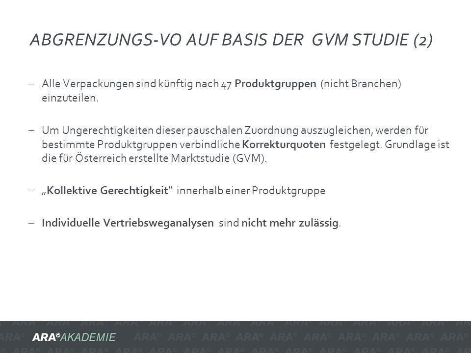 ABGRENZUNGS-VO AUF BASIS DER GVM STUDIE (2)  Alle Verpackungen sind künftig nach 47 Produktgruppen (nicht Branchen) einzuteilen.  Um Ungerechtigkeit