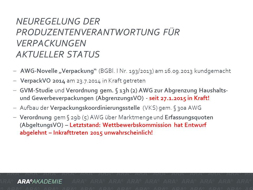 """NEUREGELUNG DER PRODUZENTENVERANTWORTUNG FÜR VERPACKUNGEN AKTUELLER STATUS  AWG-Novelle """"Verpackung"""" (BGBl. I Nr. 193/2013) am 16.09.2013 kundgemacht"""