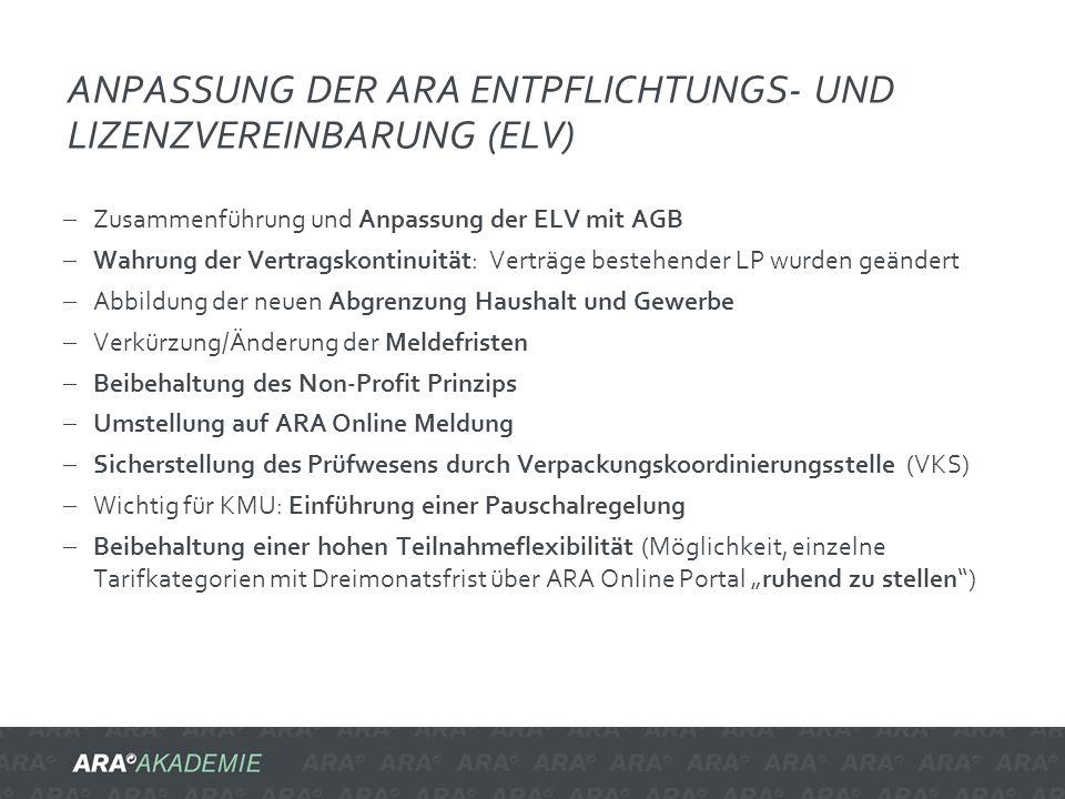 ANPASSUNG DER ARA ENTPFLICHTUNGS- UND LIZENZVEREINBARUNG (ELV)  Zusammenführung und Anpassung der ELV mit AGB  Wahrung der Vertragskontinuität: Vert