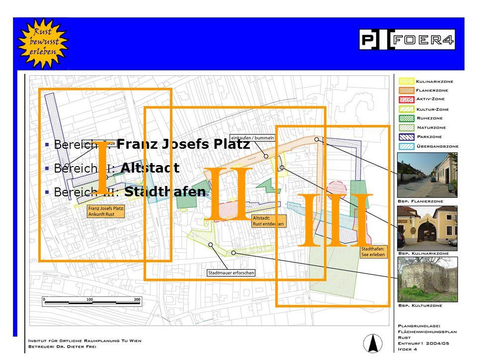 Bebauungsleitbild: I – II - III  Bereich I : Franz Josefs Platz  Bereich II : Altstadt  Bereich III : Stadthafen I II III