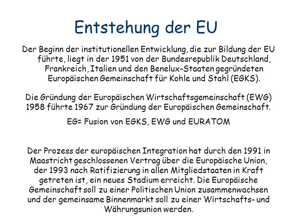 Entstehung der EU Der Beginn der institutionellen Entwicklung, die zur Bildung der EU führte, liegt in der 1951 von der Bundesrepublik Deutschland, Fr