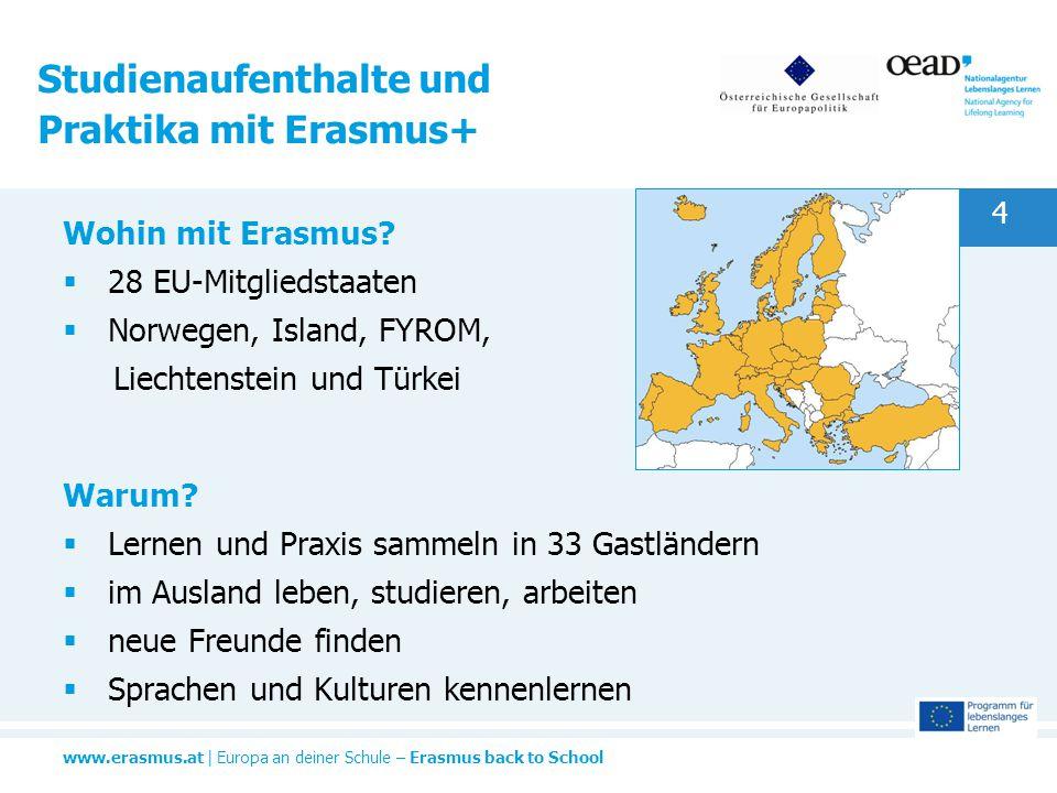 www.erasmus.at | Europa an deiner Schule – Erasmus back to School 4 Studienaufenthalte und Praktika mit Erasmus+ Wohin mit Erasmus.