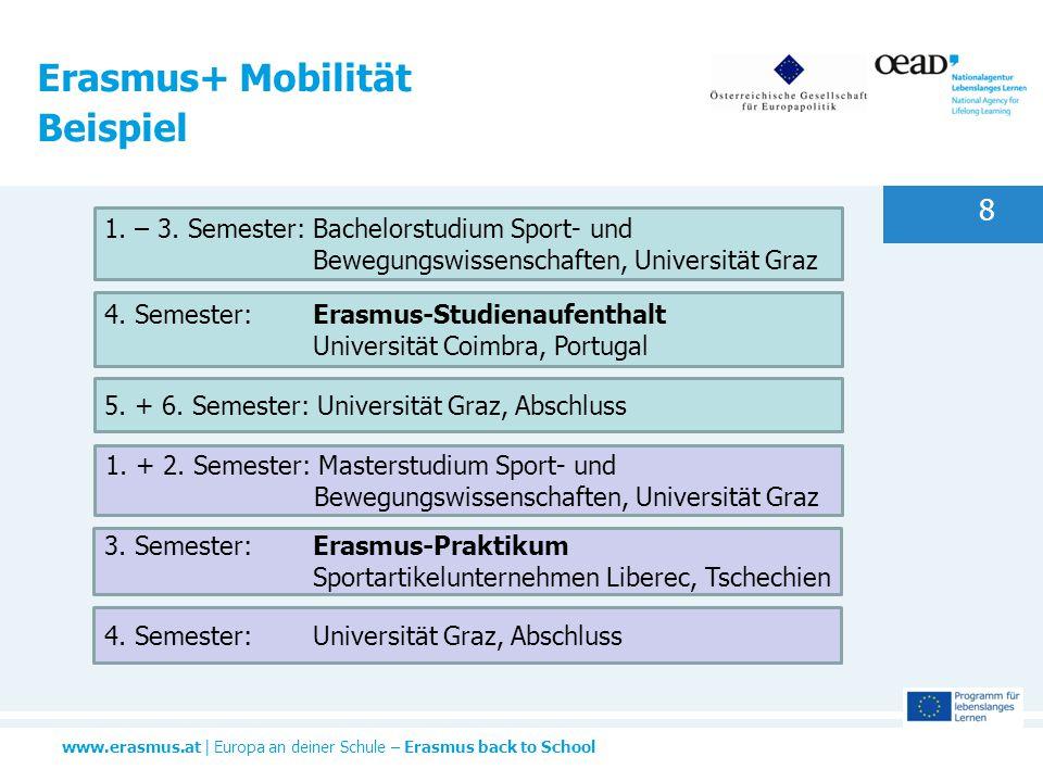www.erasmus.at | Europa an deiner Schule – Erasmus back to School 8 Erasmus+ Mobilität Beispiel 4.