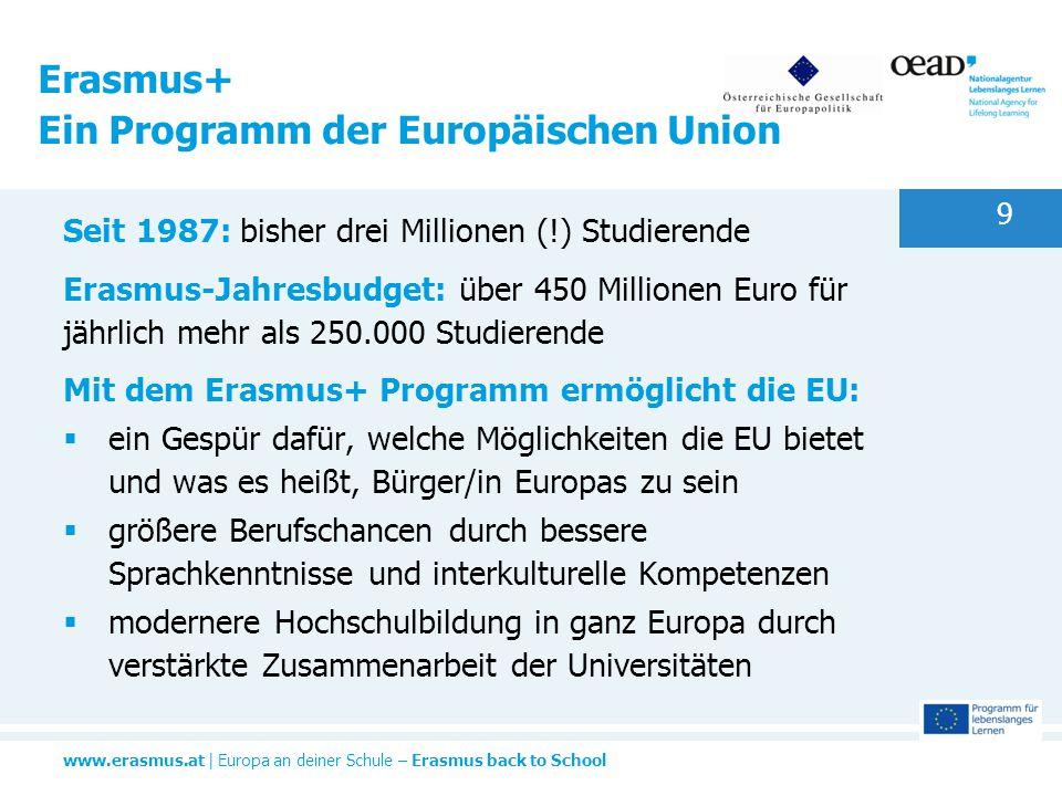 www.erasmus.at | Europa an deiner Schule – Erasmus back to School 9 Seit 1987: bisher drei Millionen (!) Studierende Erasmus-Jahresbudget: über 450 Millionen Euro für jährlich mehr als 250.000 Studierende Mit dem Erasmus+ Programm ermöglicht die EU:  ein Gespür dafür, welche Möglichkeiten die EU bietet und was es heißt, Bürger/in Europas zu sein  größere Berufschancen durch bessere Sprachkenntnisse und interkulturelle Kompetenzen  modernere Hochschulbildung in ganz Europa durch verstärkte Zusammenarbeit der Universitäten Erasmus+ Ein Programm der Europäischen Union