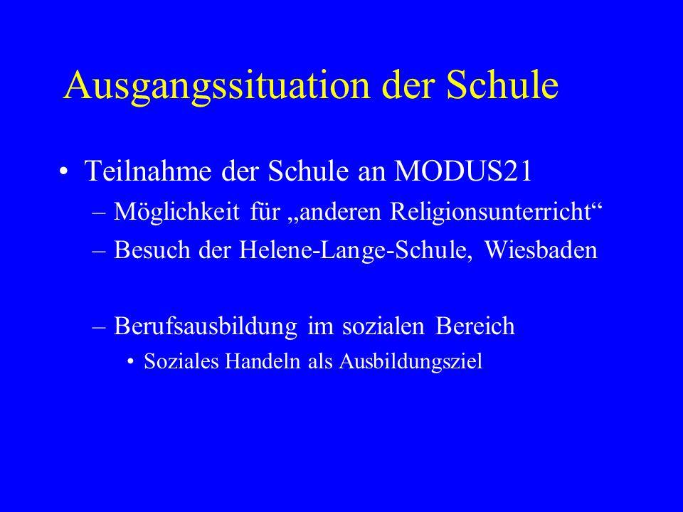 Ansprechpartnerin: Heidrun Wust, Moduskoordinatorin wust@bsz-scheinfeld.de