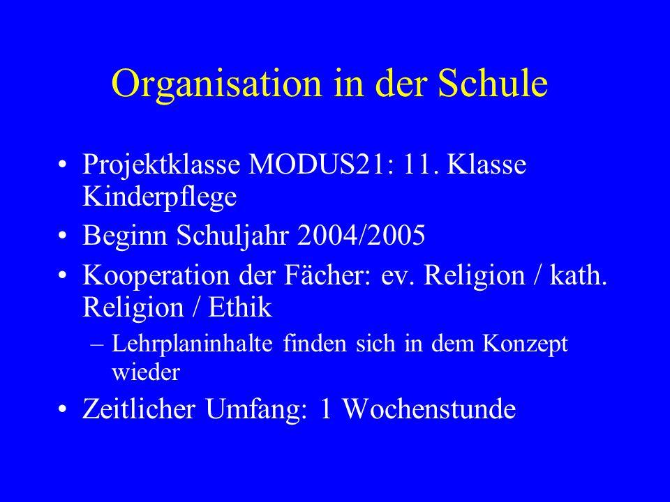 Ziele für den Religionsunterricht Verknüpfung von Glauben und Leben Praktische Umsetzung von bisher theoretisch vermittelten christlichen Wertvorstell