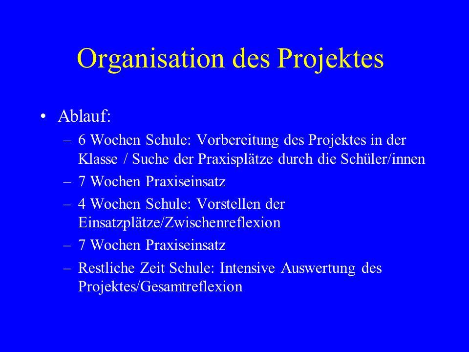 Organisation in der Schule Projektklasse MODUS21: 11. Klasse Kinderpflege Beginn Schuljahr 2004/2005 Kooperation der Fächer: ev. Religion / kath. Reli