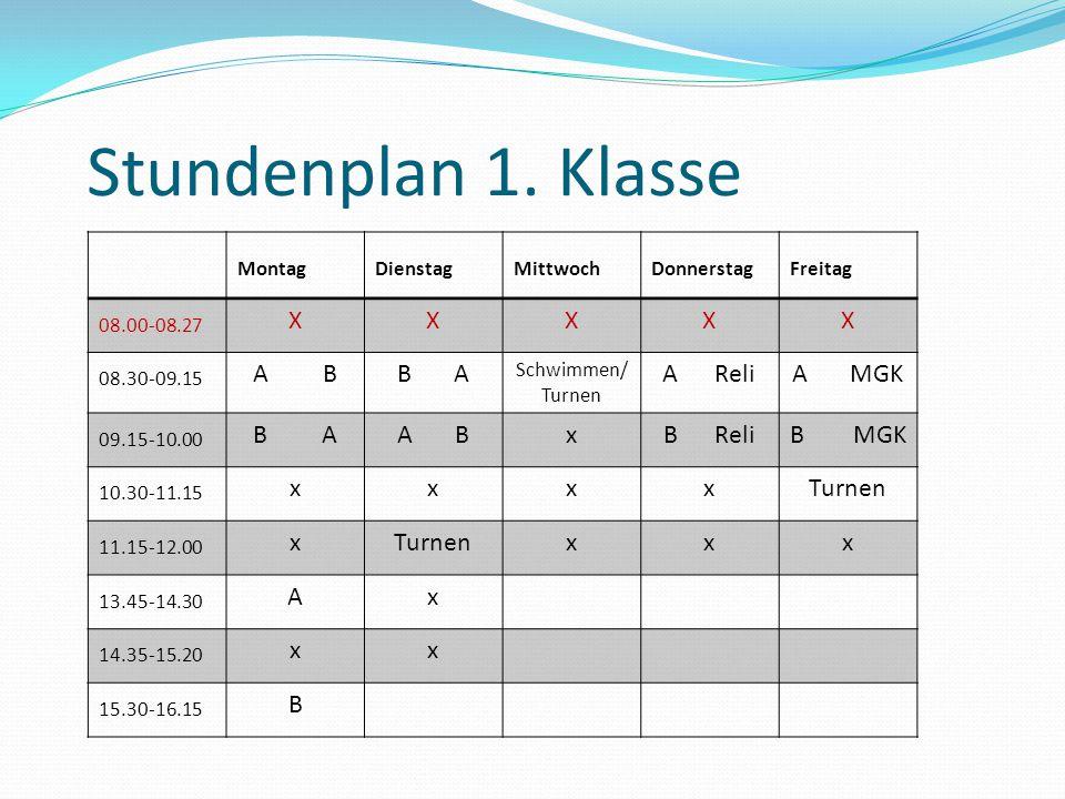 Stundenplan 1. Klasse MontagDienstagMittwochDonnerstagFreitag 08.00-08.27 XXXXX 08.30-09.15 A BB A Schwimmen/ Turnen A ReliA MGK 09.15-10.00 B AA BxB