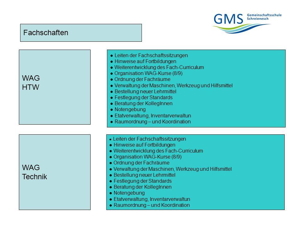 Fachschaften WAG Technik WAG HTW ● Leiten der Fachschaftssitzungen ● Hinweise auf Fortbildungen ● Weiterentwicklung des Fach-Curriculum ● Organisation