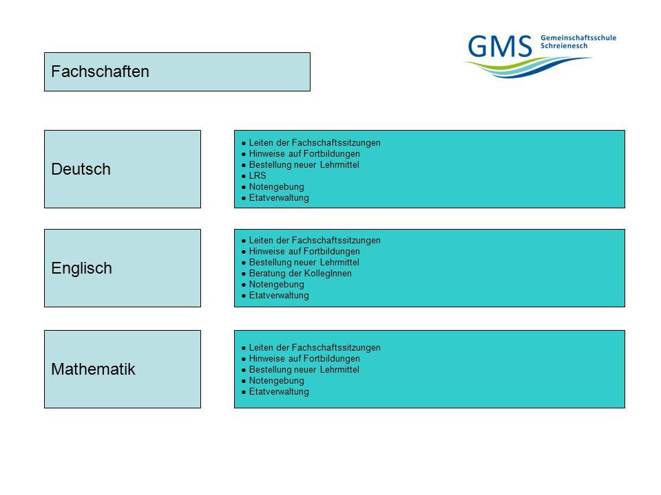 Fachschaften Englisch Mathematik Deutsch ● Leiten der Fachschaftssitzungen ● Hinweise auf Fortbildungen ● Bestellung neuer Lehrmittel ● LRS ● Notengeb