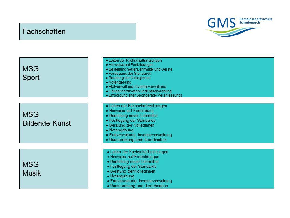 Fachschaften MSG Bildende Kunst MSG Musik MSG Sport ● Leiten der Fachschaftssitzungen ● Hinweise auf Fortbildungen ● Bestellung neuer Lehrmittel und G