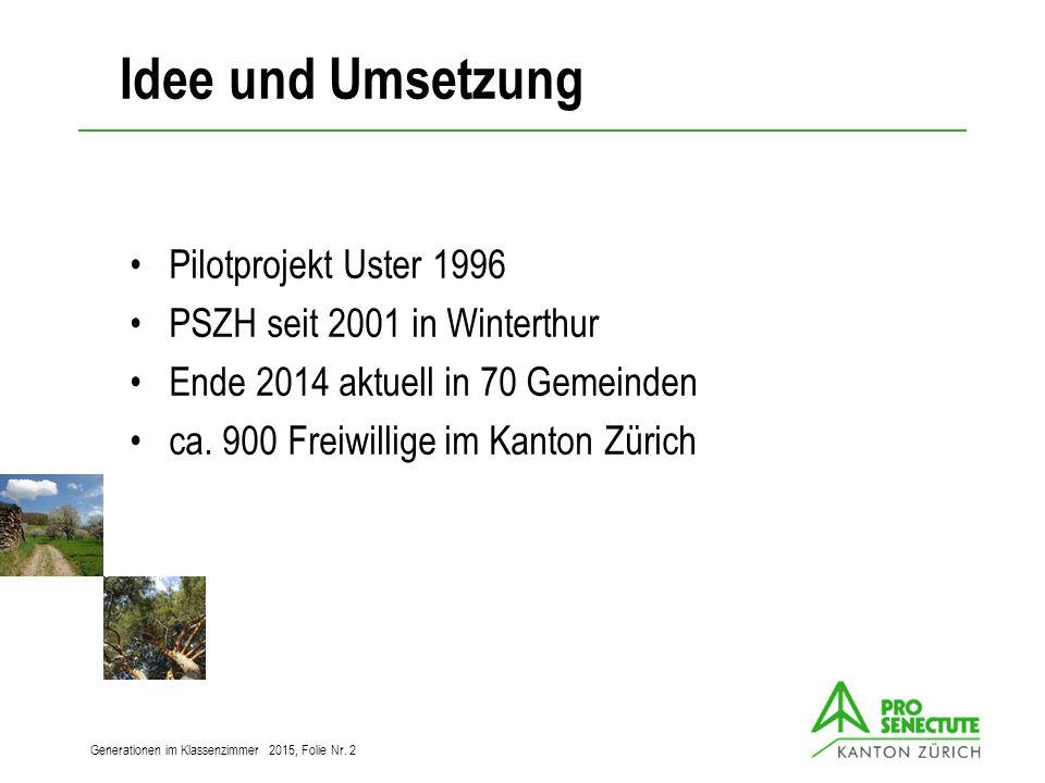 Pilotprojekt Uster 1996 PSZH seit 2001 in Winterthur Ende 2014 aktuell in 70 Gemeinden ca. 900 Freiwillige im Kanton Zürich Idee und Umsetzung Generat