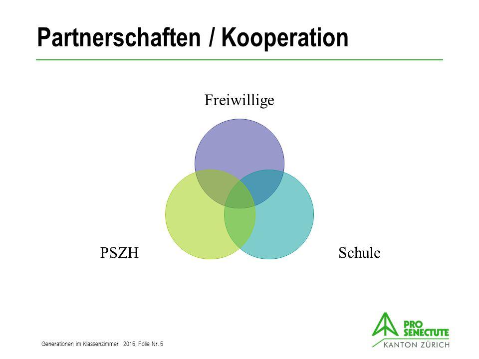 Partnerschaften / Kooperation Freiwillige SchulePSZH Generationen im Klassenzimmer 2015, Folie Nr.