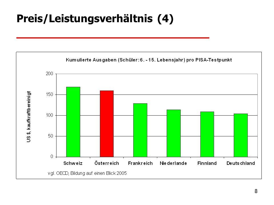 9 Preis/Leistungsverhältnis (5) _________________________ Schlussfolgerung: Preis/Leistungsverhältnis in Österreich deutlich verbesserungsbedürftig Hebelwirkung der eingesetzten Mittel offenbar unzureichend