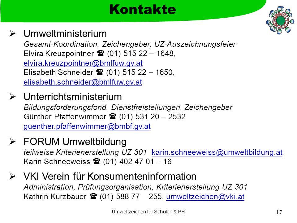 Umweltzeichen für Schulen & PH 17  Umweltministerium Gesamt-Koordination, Zeichengeber, UZ-Auszeichnungsfeier Elvira Kreuzpointner  (01) 515 22 – 1648, elvira.kreuzpointner@bmlfuw.gv.at Elisabeth Schneider  (01) 515 22 – 1650, elisabeth.schneider@bmlfuw.gv.at elvira.kreuzpointner@bmlfuw.gv.at elisabeth.schneider@bmlfuw.gv.at  Unterrichtsministerium Bildungsförderungsfond, Dienstfreistellungen, Zeichengeber Günther Pfaffenwimmer  (01) 531 20 – 2532 guenther.pfaffenwimmer@bmbf.gv.at guenther.pfaffenwimmer@bmbf.gv.at  FORUM Umweltbildung teilweise Kriterienerstellung UZ 301 karin.schneeweiss@umweltbildung.at Karin Schneeweiss  (01) 402 47 01 – 16karin.schneeweiss@umweltbildung.at  VKI Verein für Konsumenteninformation Administration, Prüfungsorganisation, Kriterienerstellung UZ 301 Kathrin Kurzbauer  (01) 588 77 – 255, umweltzeichen@vki.atumweltzeichen@vki.at Kontakte