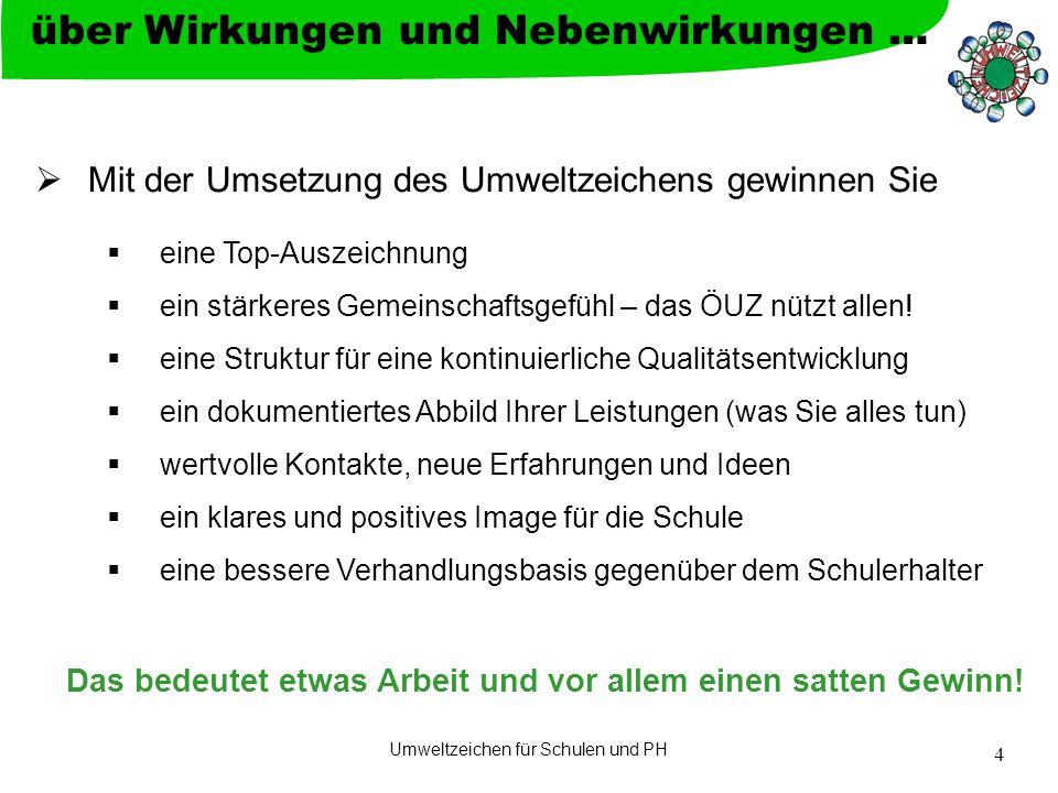 Umweltzeichen für Schulen & PH 5  Information und Kommunikation  Direktion und möglichst viele KollegInnen einbeziehen, auch MitarbeiterInnen (z.B.