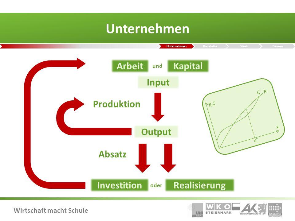 Wirtschaft macht Schule Vermögensverteilung in Österreich besitzen gemeinsam Quelle: Eckerstorfer et al..