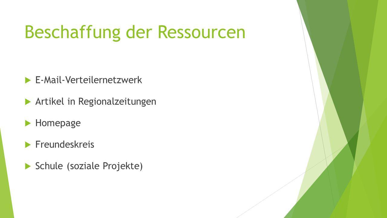 Beschaffung der Ressourcen  E-Mail-Verteilernetzwerk  Artikel in Regionalzeitungen  Homepage  Freundeskreis  Schule (soziale Projekte)