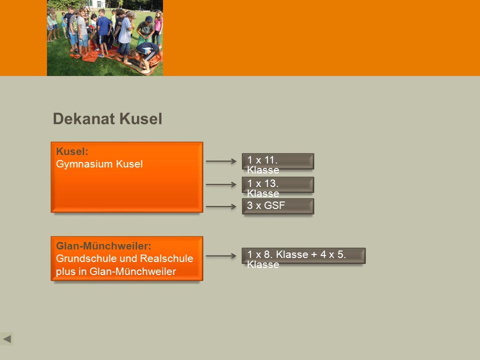 Dekanat Kusel Kusel: Gymnasium Kusel 1 x 11. Klasse 3 x GSF Glan-Münchweiler: Grundschule und Realschule plus in Glan-Münchweiler 1 x 8. Klasse + 4 x