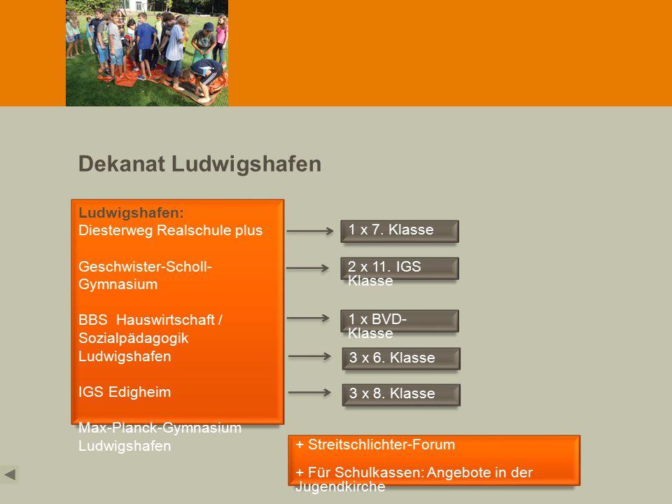 Dekanat Ludwigshafen Ludwigshafen: Diesterweg Realschule plus Geschwister-Scholl- Gymnasium BBS Hauswirtschaft / Sozialpädagogik Ludwigshafen IGS Edigheim Max-Planck-Gymnasium Ludwigshafen 1 x 7.