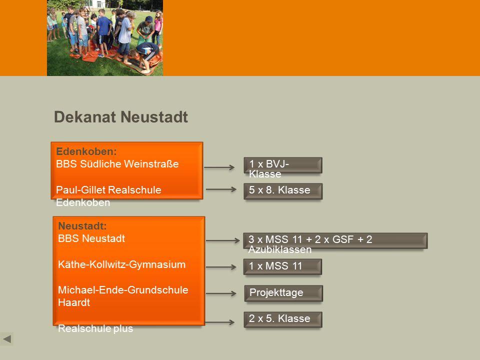Dekanat Neustadt Edenkoben: BBS Südliche Weinstraße Paul-Gillet Realschule Edenkoben Neustadt: BBS Neustadt Käthe-Kollwitz-Gymnasium Michael-Ende-Grundschule Haardt Realschule plus 1 x BVJ- Klasse 5 x 8.