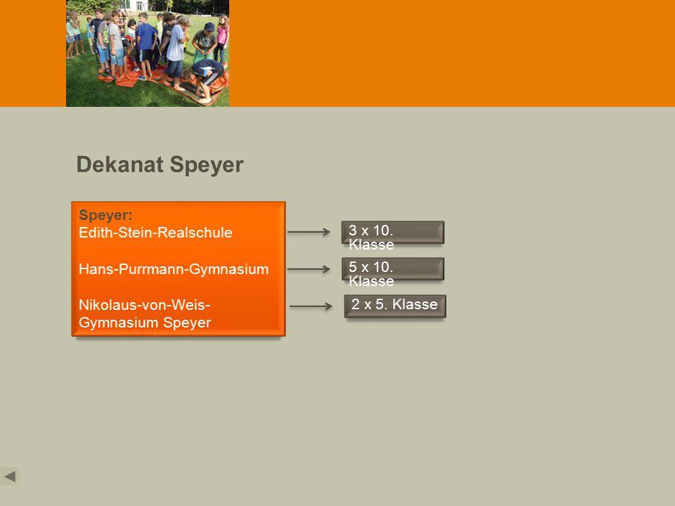 Dekanat Speyer Speyer: Edith-Stein-Realschule Hans-Purrmann-Gymnasium Nikolaus-von-Weis- Gymnasium Speyer 3 x 10.